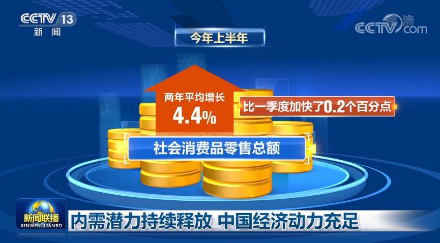 内需持续稳步恢复  中国经济动力充足